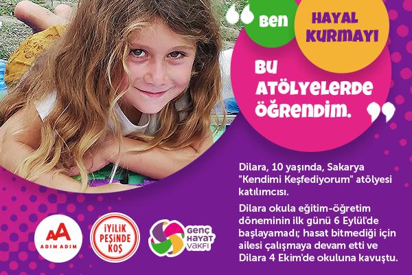İstanbul M-2021-Genç Hayat Vakfı-Destekle Okusun